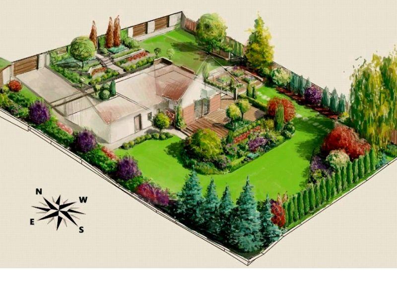 ландшафтный дизайн участка 15 соток - геометрия участка